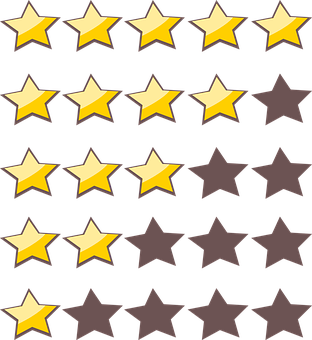 online rating, rating system, rating signal, rating, internet rating. five star.